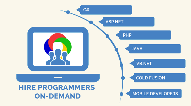 Hire programmers on-demand