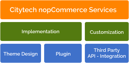 nopcommerce-services-img