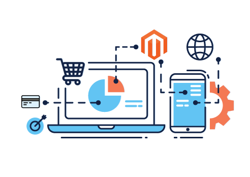 E-commerce success with Magento